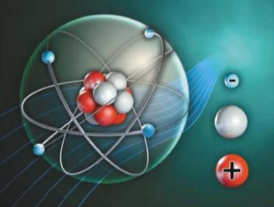 Упрощенная модель атома