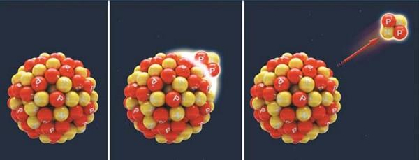 Альфа-распад ядра радиоактивного элемента