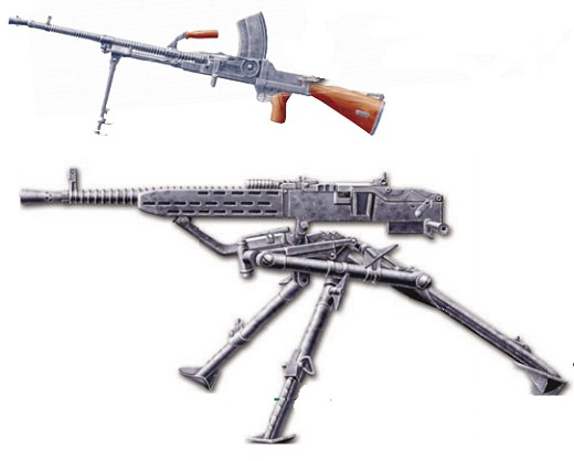 Чехословацкие пулеметы