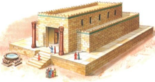 Храм царя Соломона в Иерусалиме
