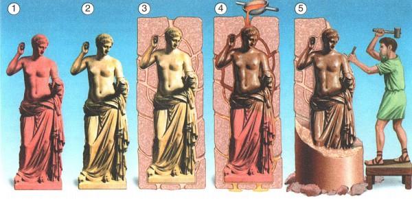 Бронзовые статуи Древнего Рима
