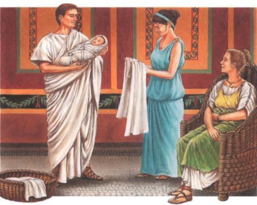 дети в римской семье