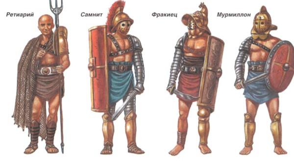 виды гладиаторов