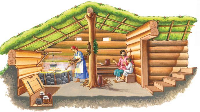 Доклад жилище наших предков 6512