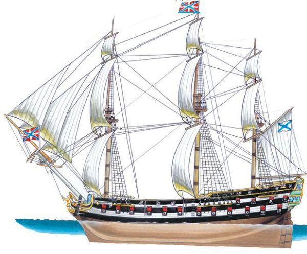 Линейный корабль «Евстафий»