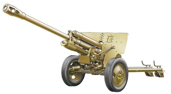 Дивизионная 76-миллиметровая пушка ЗиС-З