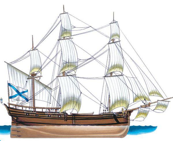 Линейный корабль «Три иерарха»