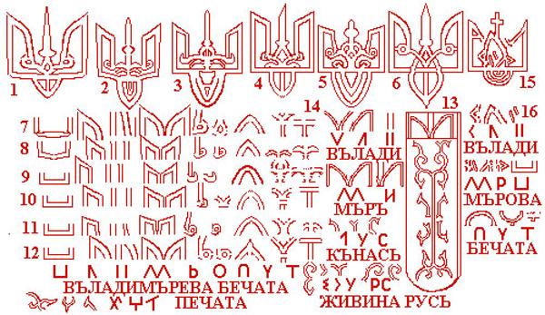 Монограмма кн. Владимира и её «расшифровка» как лигатуры